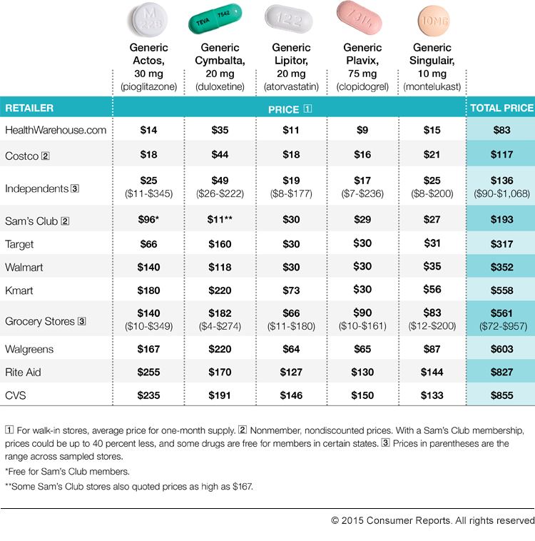Dentists Antibiotics And Getting Ripped Off At The